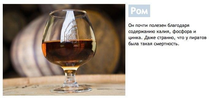 Градация алкоголя по степени вредности. Пиво — на утро, а пока разберемся с чем покрепче. Мы ...