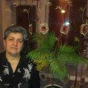 Фото Farida, Ижевск - добавлено 8 февраля 2015