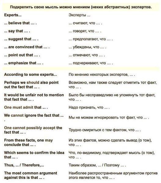 Фразы полезные для эссе 7851