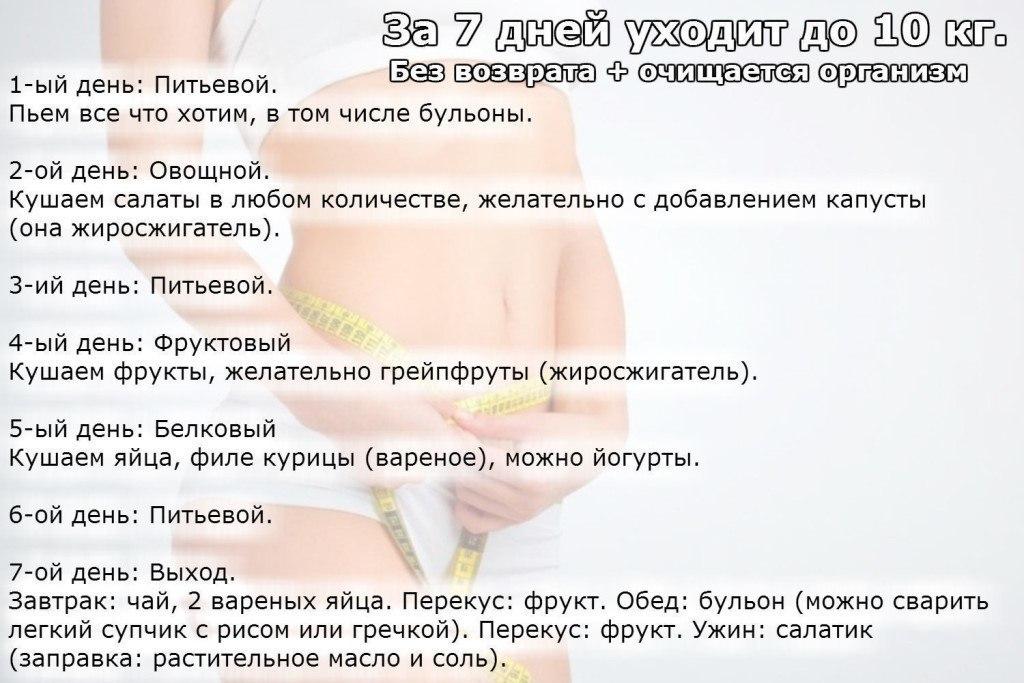 Питьевая Диета Фрукты.